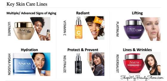 Skin Care Concerns 1